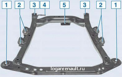 Замена подшипника переднего колеса Рено Логан 1 |