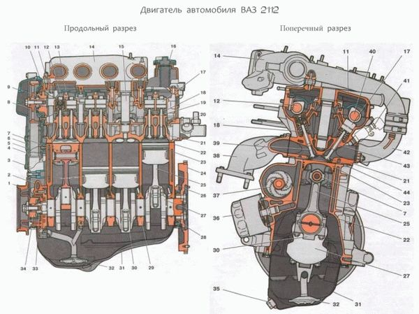 remontdvigatelyavaz2112sborkairazborkavi_060B10C7.jpg