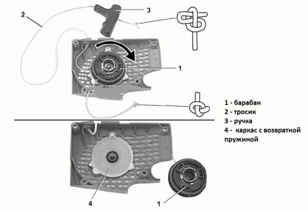 Как вставить пружину на триммер на заводилку - NZIZN.RU
