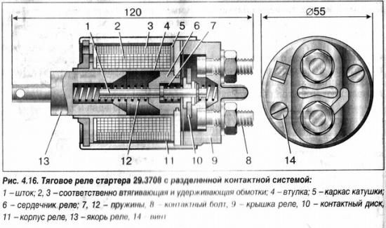 vtyagivayusheerelestarteravaz2107tsena 47E3E900 - Тяговое реле стартера ваз 2107