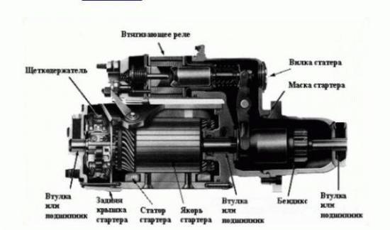 vtyagivayusheerelestarteravaz2107tsena 5690B9A8 - Тяговое реле стартера ваз 2107