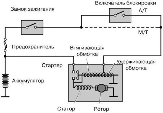 vtyagivayusheerelestarteravaz2107tsena 9C3E5F7B - Тяговое реле стартера ваз 2107